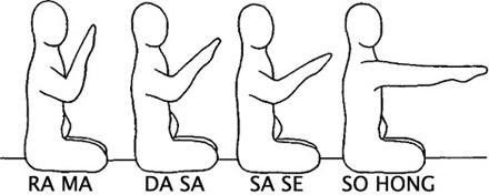 ra+ma+da+sa[1]