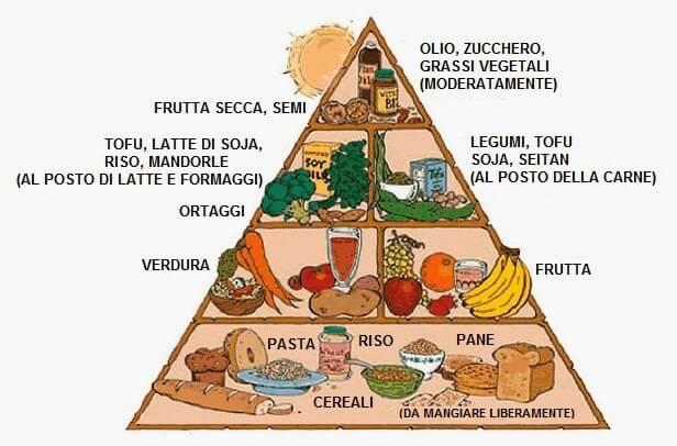 piramide (8)